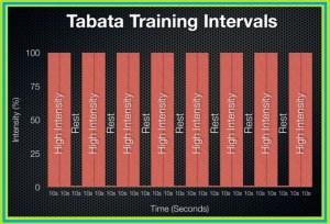 tabata-training-intervals
