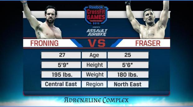 15.1 Froning V Fraser